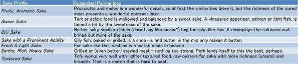 Sake and food chart-3