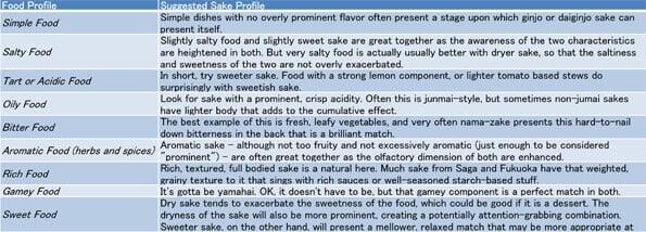 Sake and food chart-4