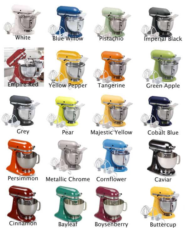 I want to do it this weekend, as a) the KitchenAid mixer is