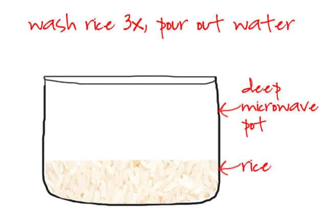 How to microwave rice recipe measure water step 1