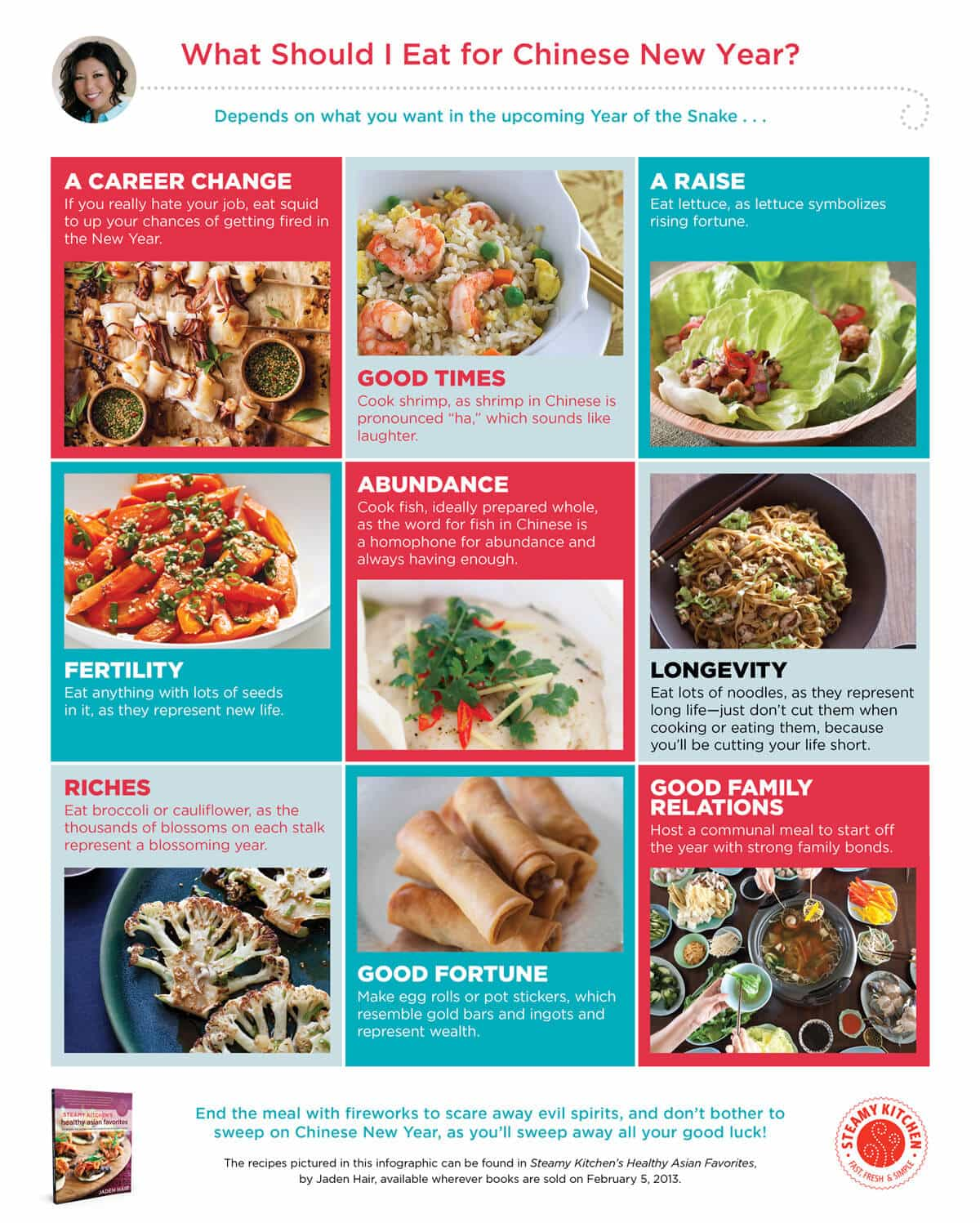 Chinese new year recipes superstitions steamy kitchen recipes infographic what to eat for chinese new year buycottarizona Images