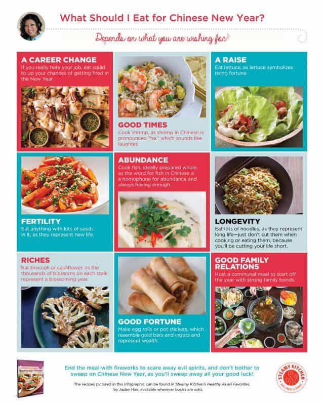 chinese new year recipes what to eat if you want more money steamy kitchen recipes giveaways chinese new year recipes what to eat