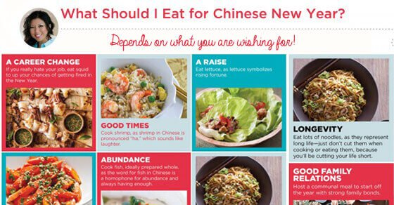 What to eat for Chinese New Year to get a raise, for good luck and relationships!