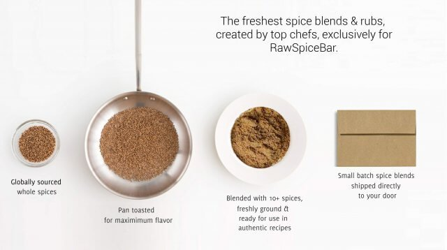 raw spice bar review 2