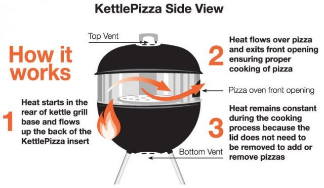 kettlepizza review