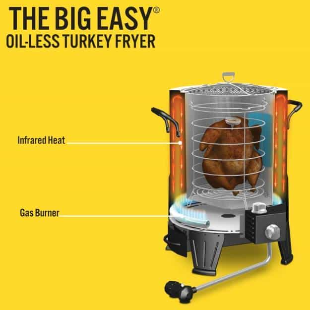 deep fried turkey without oil - big easy