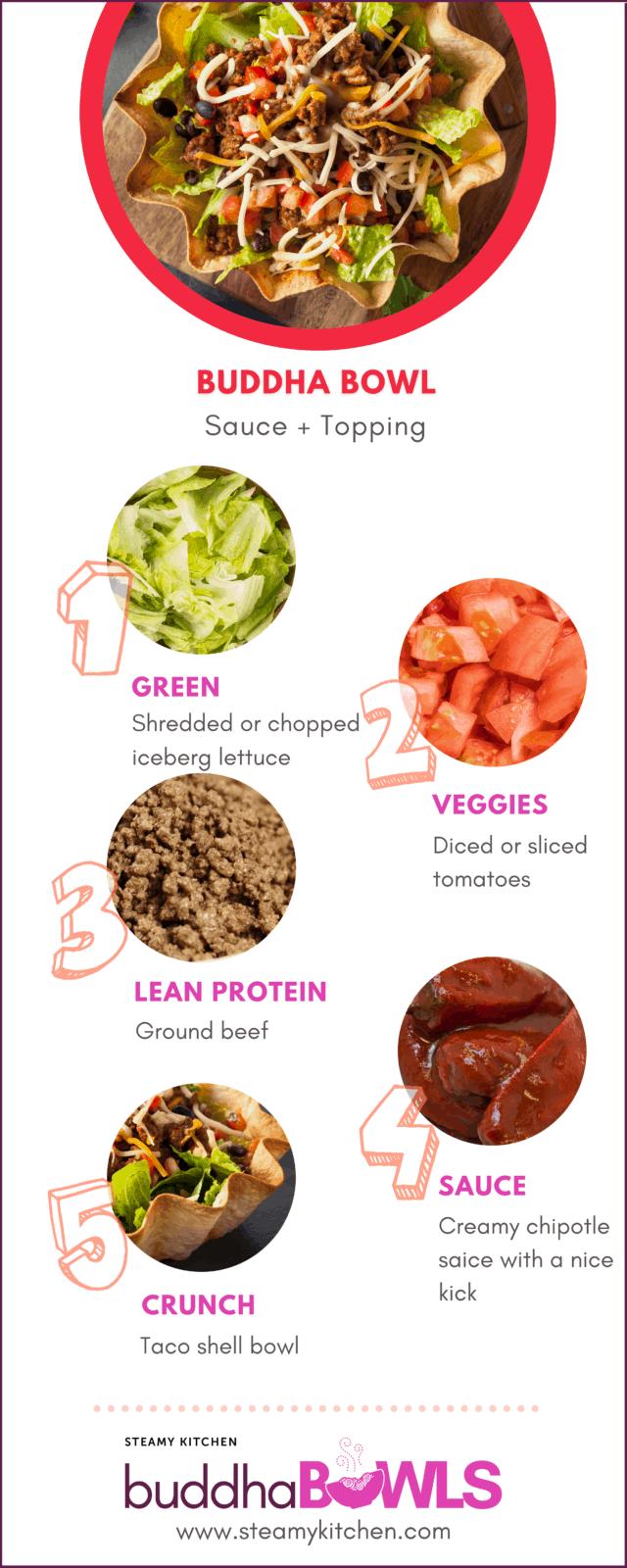 how to make this buddha bowl: green, veggies, ground beef, sauce, crunch