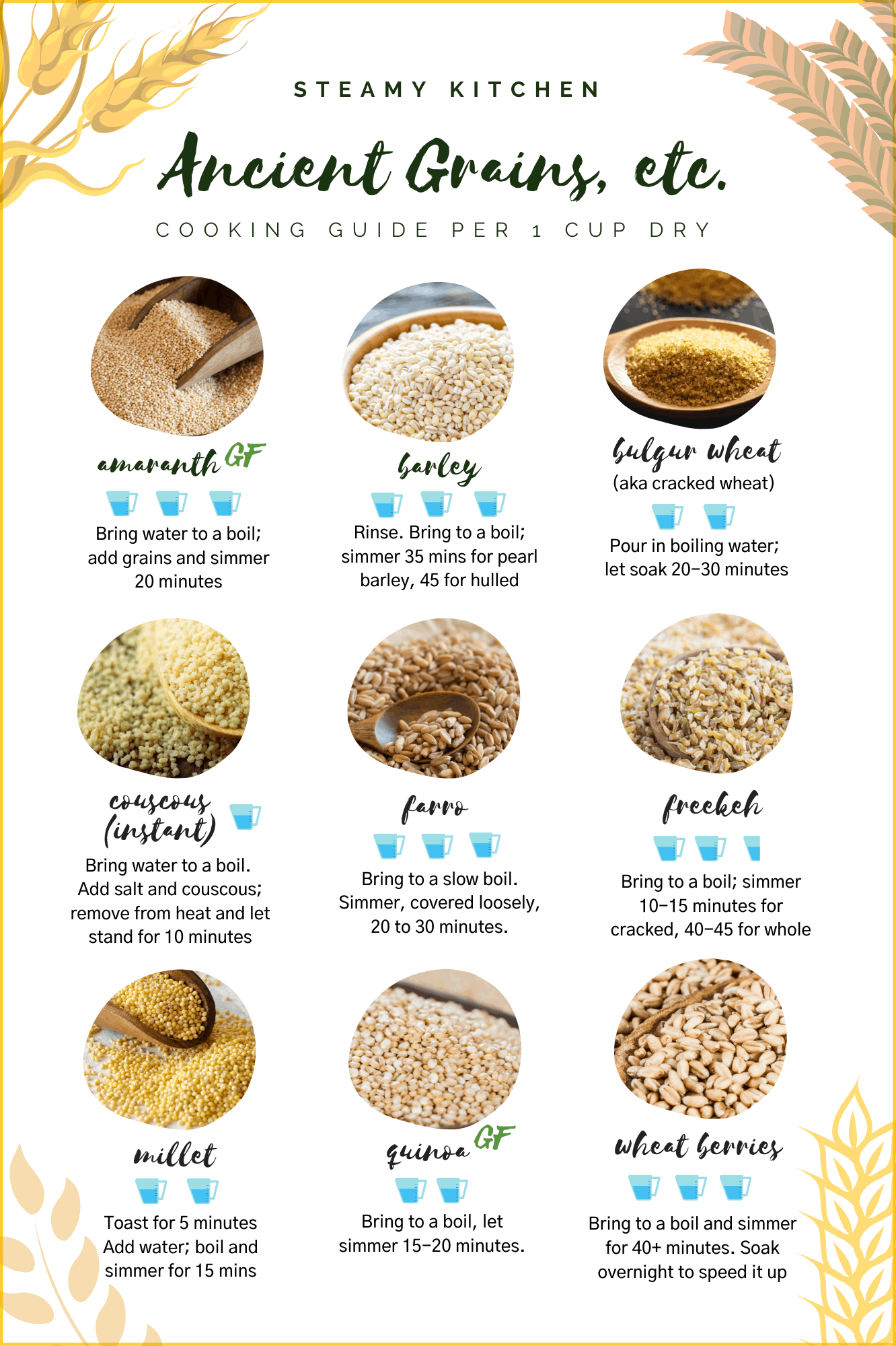 Ancient Grains visual guide for stovetop cooking