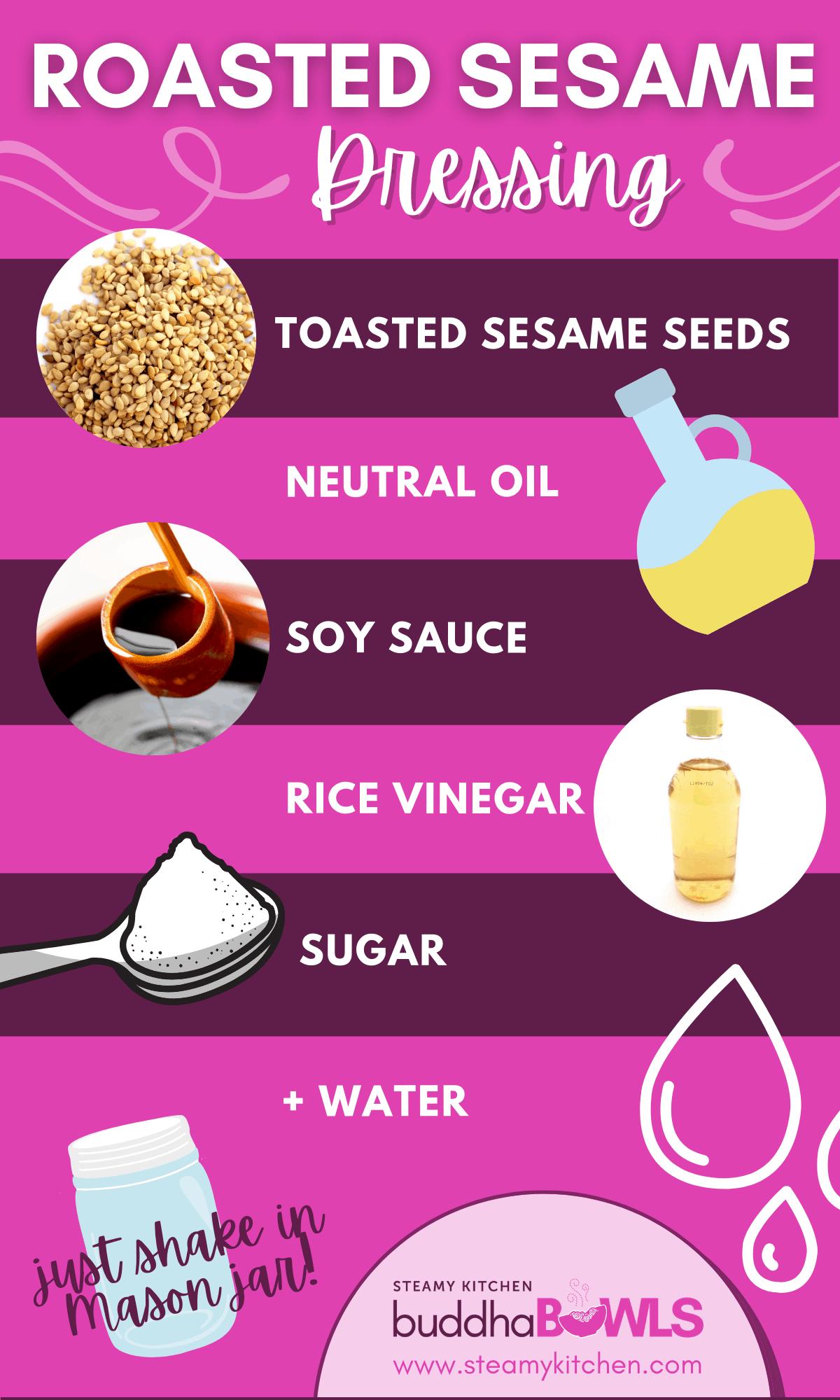 roasted sesame dressing ingredients