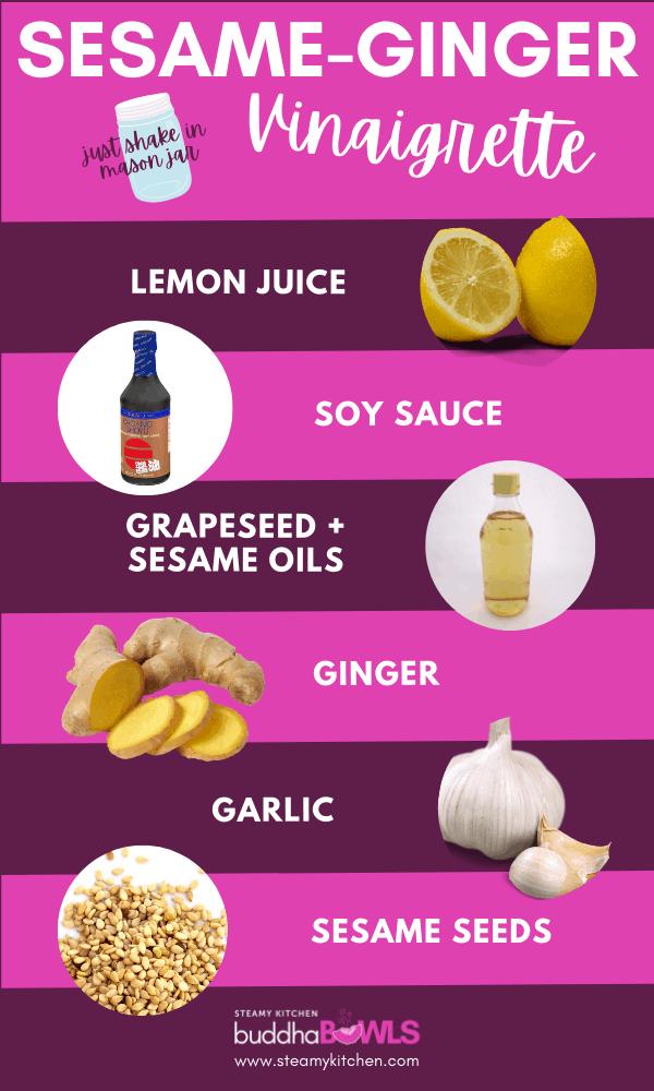 sesame ginger dressing formula
