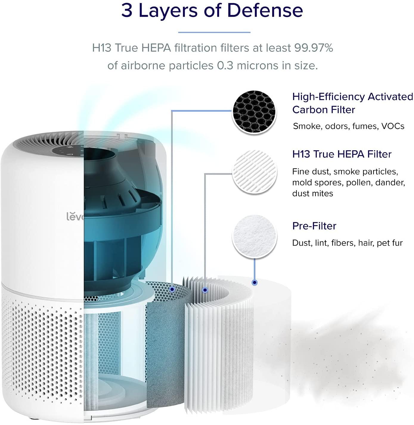 levoit air purifier 3 filters