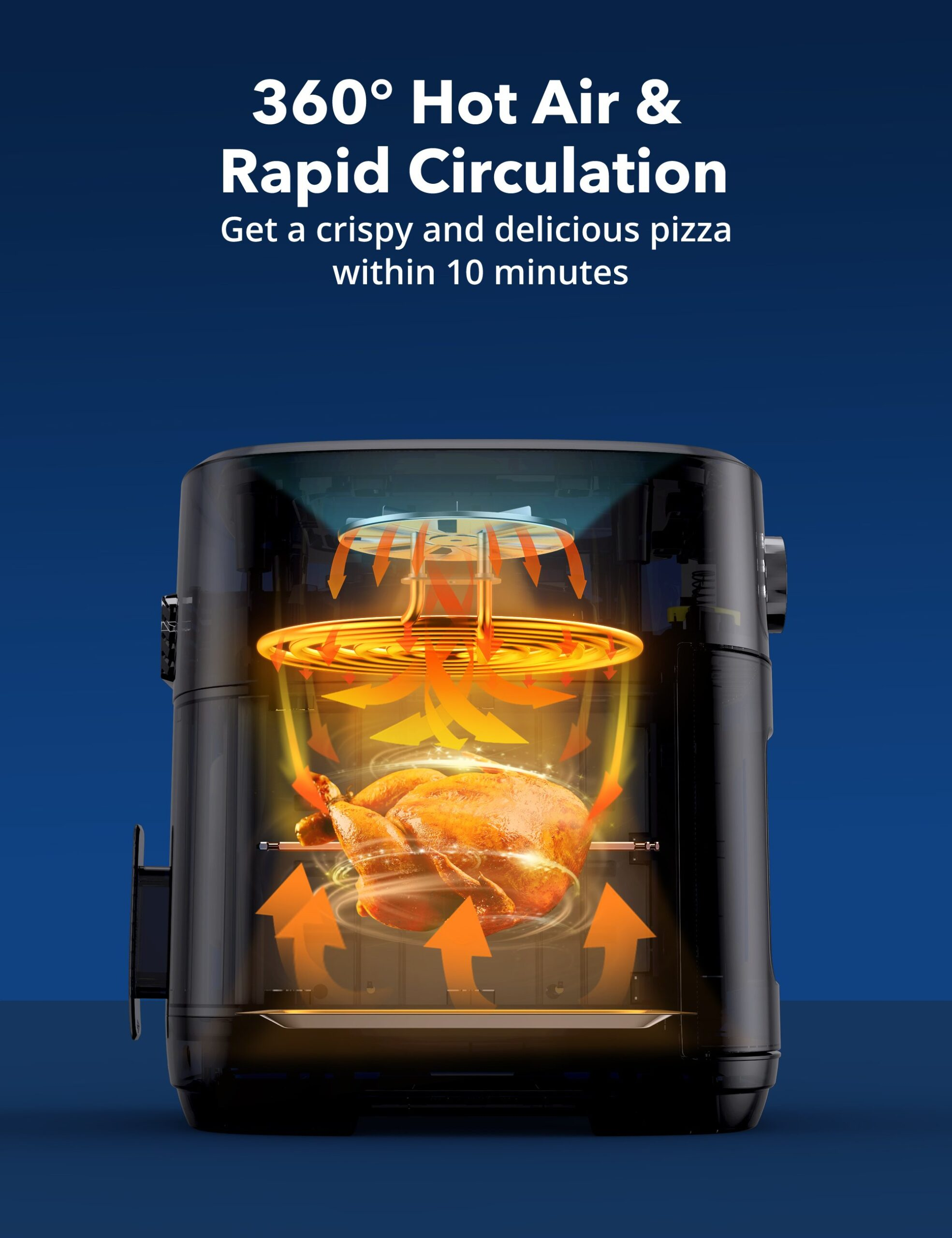 360 degree hot air and rapid circulation